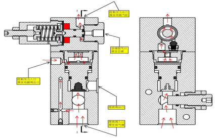 螺杆式空压机进气阀的种类和结构