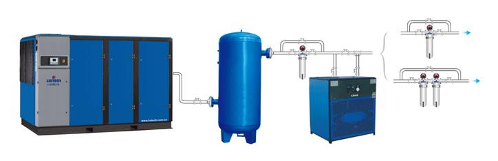 空压机与干燥机的配对的使用注意事项