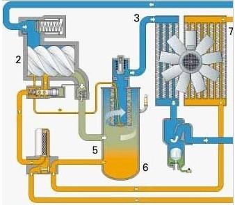 空气压缩机工作原理
